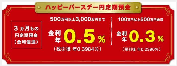 ハッピーバースデー円定期預金