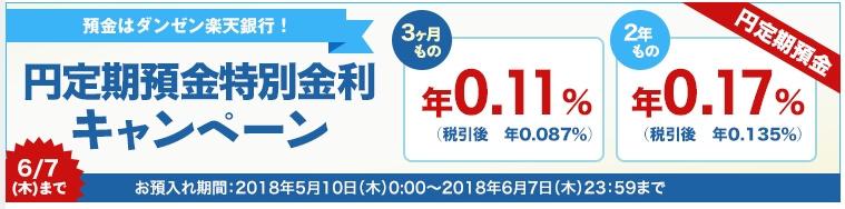 円定期預金特別金利キャンペーン