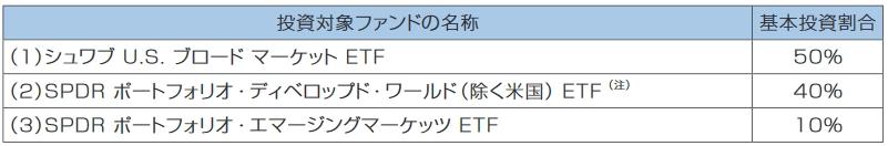3本のETFの投資比率1