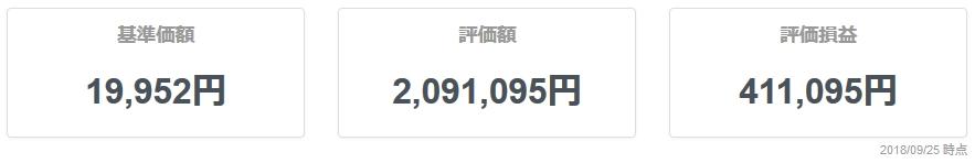 結い2101の売却を決めた時の、鎌倉投信の画面