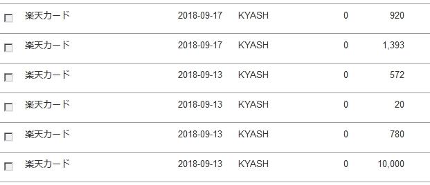 Kyashリアルカード利用明細