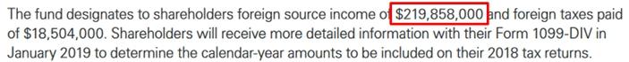 配当金のうち外国で源泉課税された金額が書かれた文章