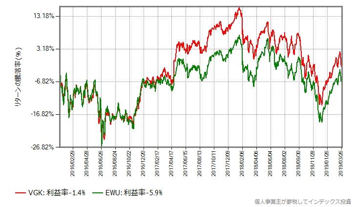 2016年から2019年3月まで