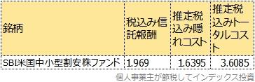トータルコスト表