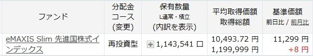 楽天証券の保有商品一覧画面