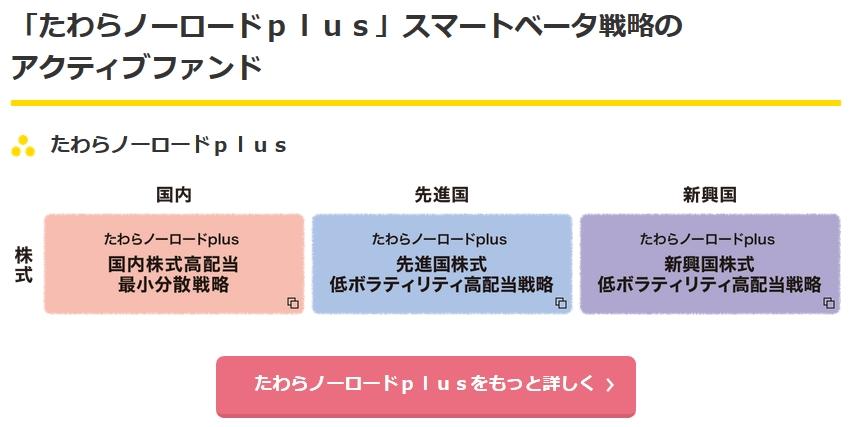 「たわらノーロードplus」シリーズ