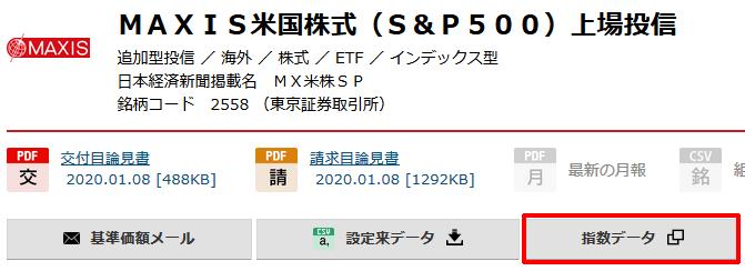 MAXIS米国株式(S&P500)上場投信