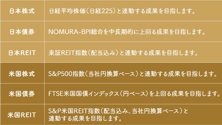 日米6資産分散(資産形成)のベンチマーク一覧