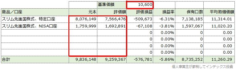 平均取得価額を計算するエクセルの画面