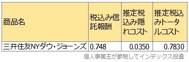 三井住友NYダウ・ジョーンズ・インデックス