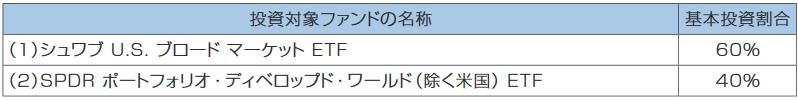 2本のETFを組み合わせて組成、その比率の表2