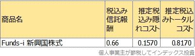 Funds-i 新興国株式のトータルコスト表