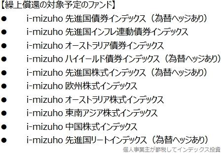 i-mizuho時代に早期償還されたファンド一覧