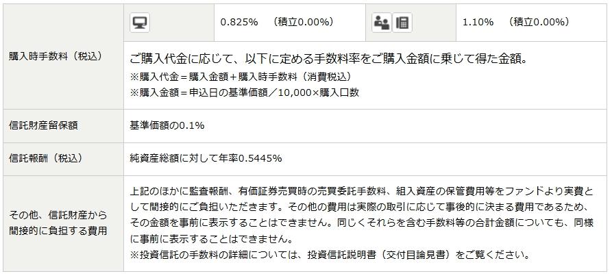 東京スター銀行で世界6資産分散ファンドを買う場合