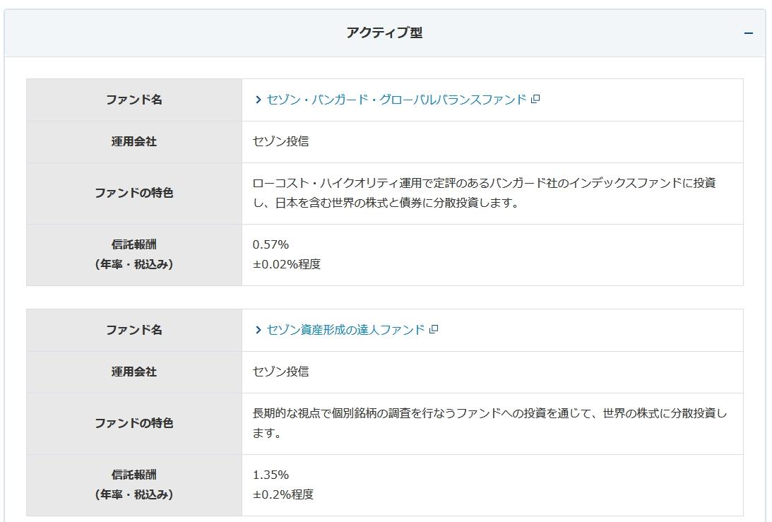 横浜銀行のつみたてNISA対応商品の画面
