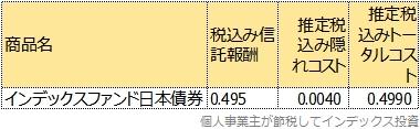 インデックスファンド日本債券のトータルコスト表