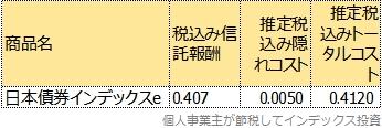日本債券インデックスeのトータルコスト表