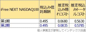 iFree NEXT NASDAQ100のトータルコスト表