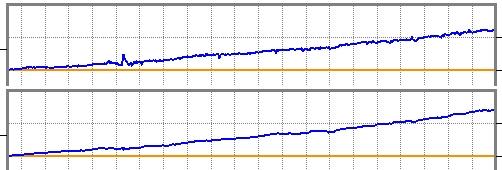 青のラインを並べたもの