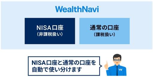 おまかせNISAは非課税口座と特定口座(課税口座)を組み合わせて運用