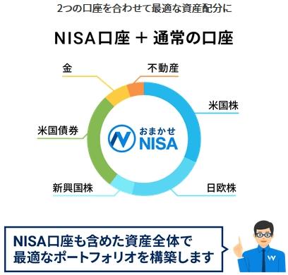 おまかせNISAでは、ポートフォリオの維持を、NISA口座と通常の口座の組み合わせで行います