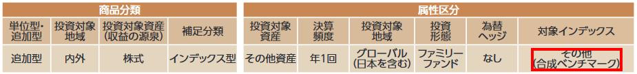 スリム全世界株式(3地域均等型)の分類と区分
