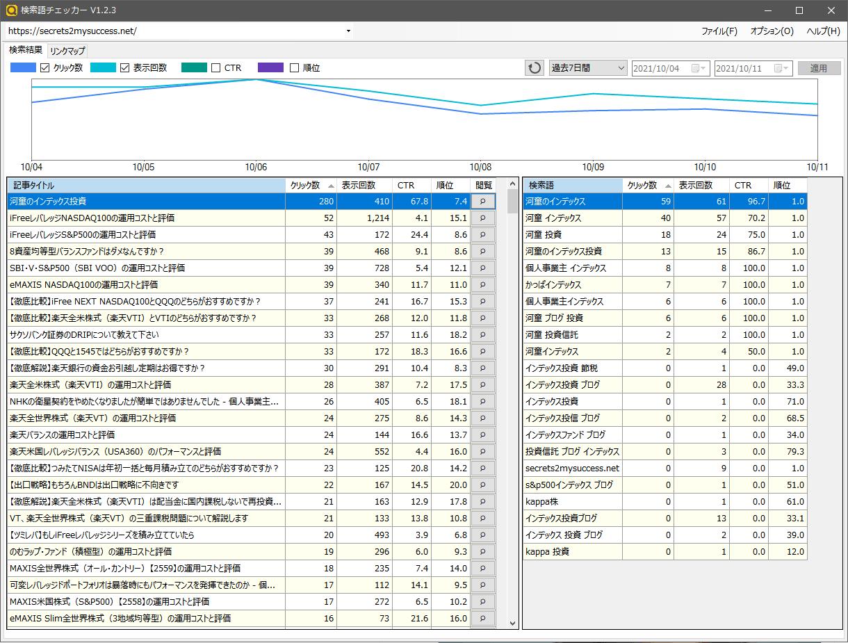 検索語チェッカーの画面